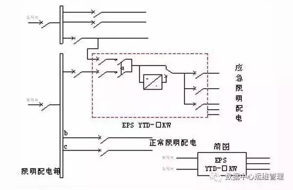 EPS应急电源结构图