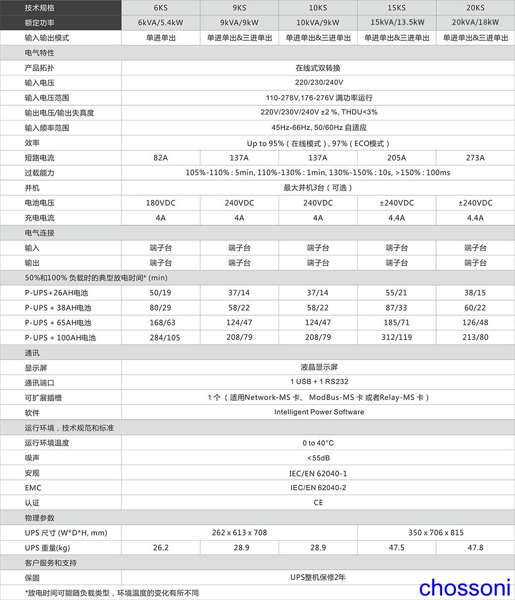 P6-20K UPS.jpg