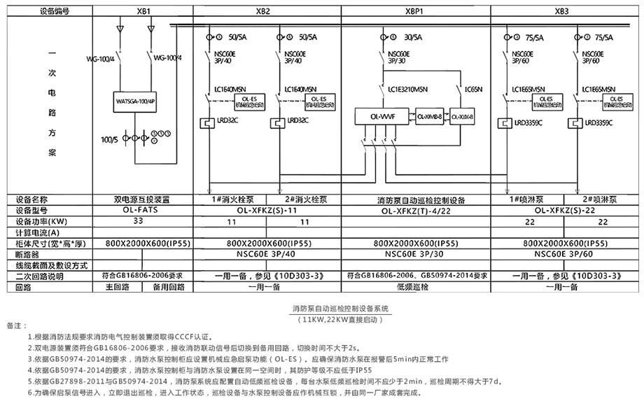 二路一用一备直接启动消防泵控制和巡检配置图(带机械应急启动装置)
