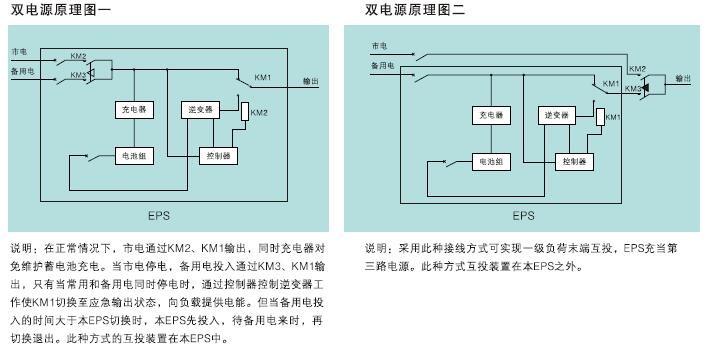 EPS电源原理图|鸿宝-专业生产eps电源与ups电源