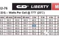 UPS蓄电池计算公式