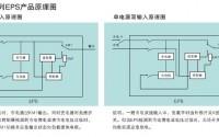 HB-D-4KVA-EPS应急电源价格