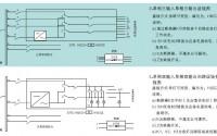 应急电源EPS-常见内部故障分析